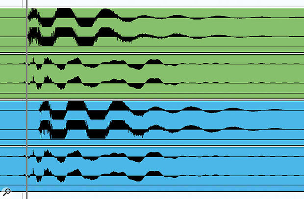 Phase shown on waveforms.