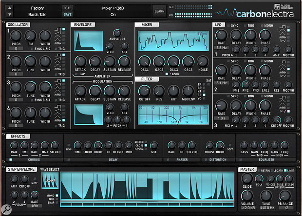 Plug-in Boutique Carbon Electra