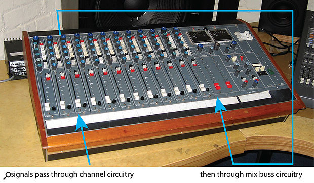 Screen 1: In summing tracks through an analogue console, the sound comes from signals being processed both dynamically through the circuitry on each channel and aggregately in the circuitry of the mix bus.