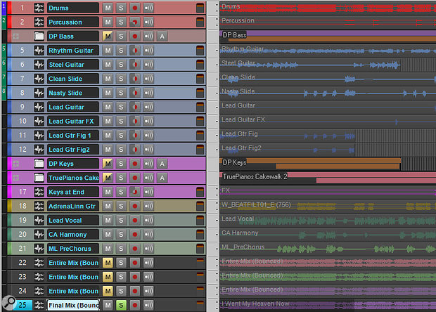 All the tracks in this song are named properly, all clips are bounced together, and instruments have been rendered to audio with their corresponding MIDI tracks muted. Note the bounced mixes at the bottom.