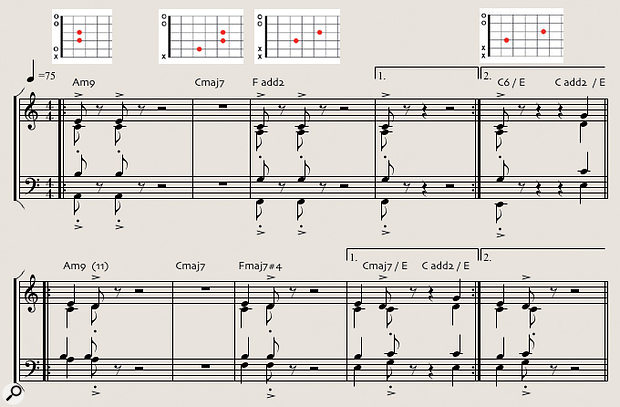 Diagram 1: This 16‑bar extract from No‑man's 'Truenorth' string arrangement occurs halfway through the song, at around 6:20. The four string parts were scored for (from top down) eight first violins, six second violins, four violas and four cellos, and their accented eighth notes are played staccatissimo (very short), contrasting with the long, unaccented quarter notes in bars 8‑16. The chord names shown apply to the strings parts; the guitar chords are Aadd2, Cmaj7, Fmaj7#4 and Cmaj7 over E.