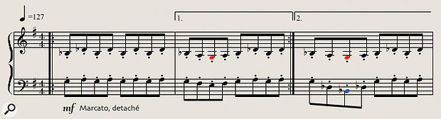 Diagram 2: Staccatissimo strings ostinatos are commonly used as atension‑building device in action film cues. If played by live players, this four‑bar extract would be most effectively orchestrated by assigning the top line to violas and the lower part to cellos.