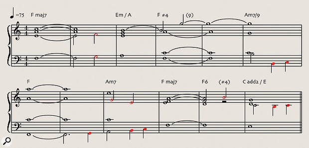 Diagram 2: The chord sequence now features melodic movements, marked in red.