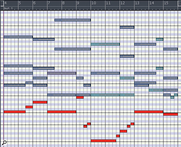 Diagram 5: Using apiano-roll editor to highlight the cellos part.