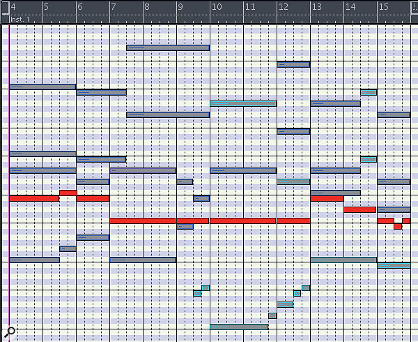 Diagram 6: Using apiano-roll editor to highlight the violas part.