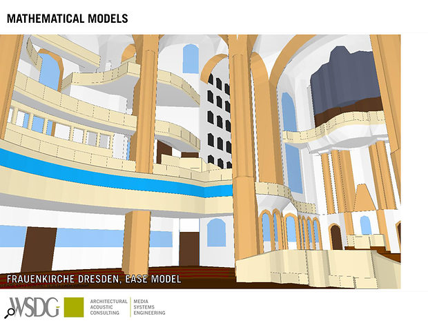 WSDG use a  program called EASE to generate 3D models of building interiors.