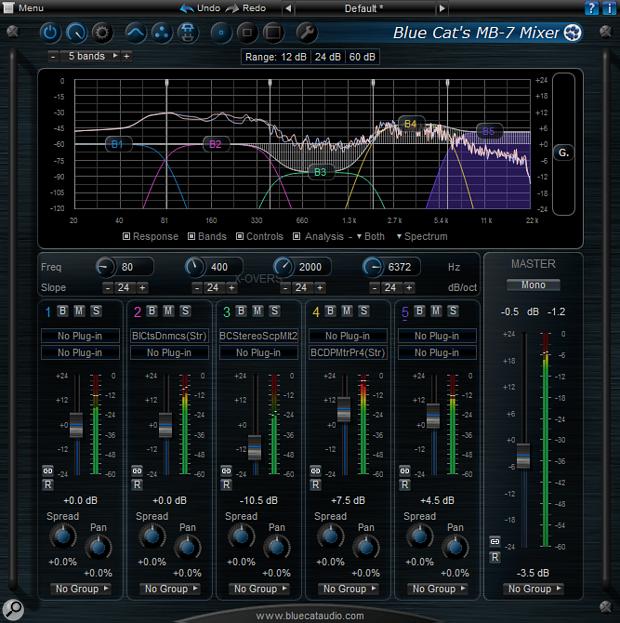Blue Cat's MB7 Mixer plug-in.