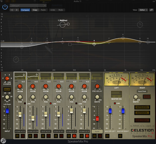 Each channel, including the room and the mix bus, has a versatile EQ section.