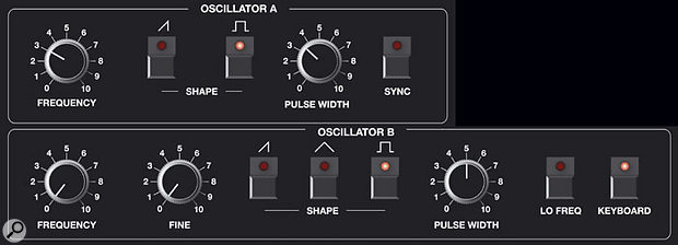 Figure 4: The Prophet 10 oscillator section offers a range of common waveforms.