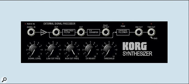 Figure 5: The external signal processor (ESP) from the Korg MS20.