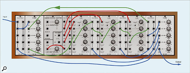 Figure 9: Creating Figure 8 using synthesizer modules.