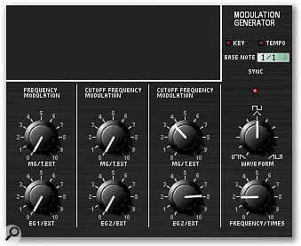 The Modulation section.