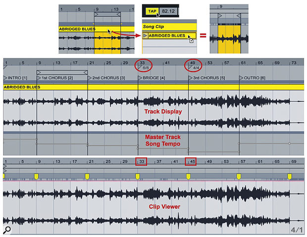 Screen 1: A looped section of an Arrangement view clip is copied to Session view and used to tap in the approximate song tempo (top). Starting with that tempo, the full clip is warped in Arrangement view (bottom). That warping controls Live's Master tempo using Master track tempo automation (middle).