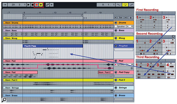 Screen 3: A MIDI track is inserted below the Moog track to add a synth lead. The first pass is recorded without overdubbing, whereas the next two are recorded with overdubbing.