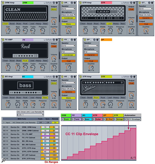 Screen 1: These Amp and Cabinet settings were used to process six individual tracks. MIDI CC 11 mapping along with a modulation clip-envelope activate and deactivate individual effects (bottom).