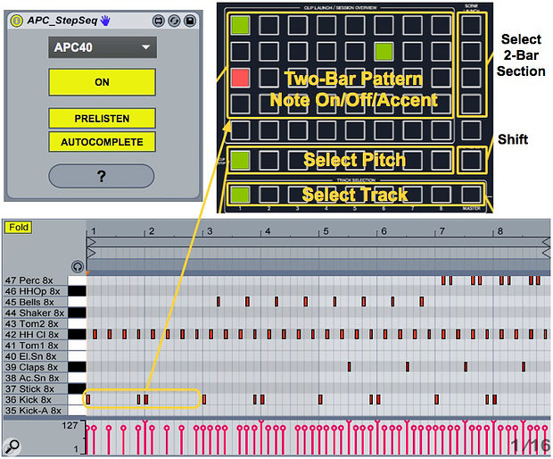 Screen 2: The APC Step Sequencer's control panel and related APC40 functions are shown at top. The sequence below was generated from an empty two-bar clip as described in the text.