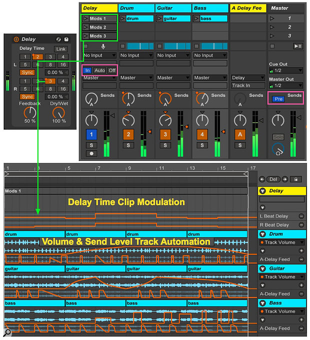Screen 1: Drum, guitar and bass loops are routed through a pre-send Return track to feed Live's Simple Delay on a separate audio track. Clip modulation controls the delay times, whereas track automation controls volume and send levels.