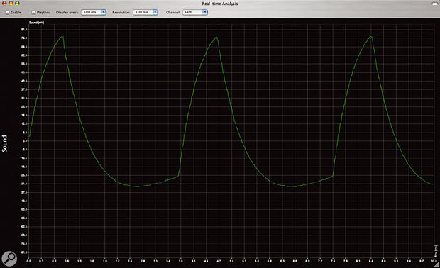 The ramp/triangle wave generated by Minimoog V.