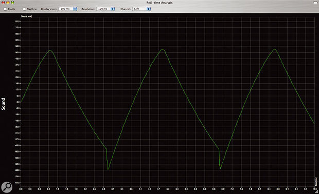 The ramp/triangle wave generated by a real Minimoog.