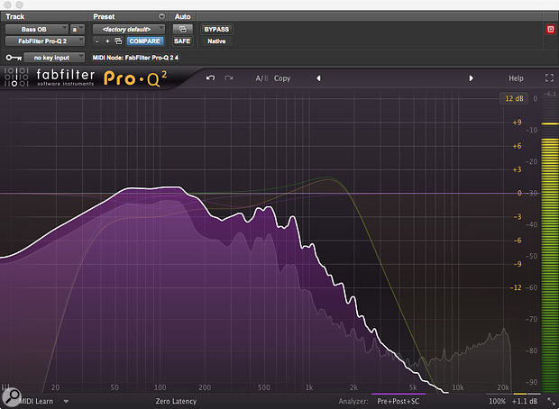 Despite being played with a plectrum, the bass guitar had little content above 1.5kHz.