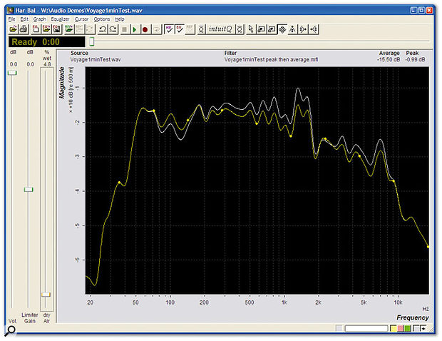For instant mastering EQ gratification, take a look at Harbal 2.0. Here you can see how the new one-click IntuitQ function has automatically removed a low-end hole between 80 and 150Hz and reduced a slightly prominent mid-range area (the white trace is the 'before' spectrum and the yellow one shows the results after IntuitQ has been applied).