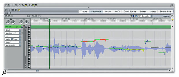 A typical view of Pitch Automation data in DP4.6. The wobbly pitch curve is shown in blue, with sections that have been modified in red. One phrase has also been highlighted ready for editing. Overlaid on top are the pitch segments, which always pick up the track's colour setting (in this case, green). The track's Active Layer pop-up menu is switched to Pitch, so the new pitch ruler and pitch bypass button are displayed.