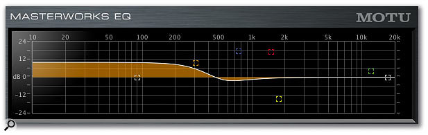 The characteristic 'overshoot' curve that Masterworks EQ's shelf filters can produce when used with a high Q value — much smoother sounding than a conventional shelf.