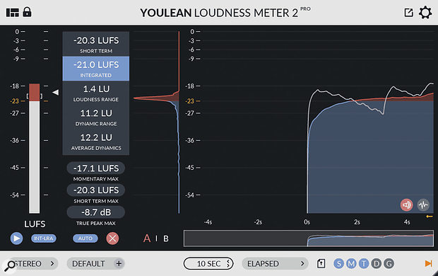 A good loudness meter can be valuable — you can use it, for example, to check the loudness of commercial podcasts (for which there's currently no standard), or to set the relative levels of speech and any critical audio/music examples in your podcast, whose peak levels will naturally differ.