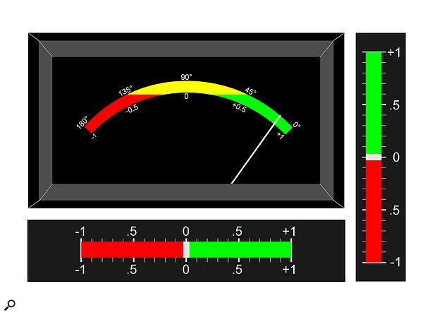 Impressions of a typical mechanical moving-coil phase-correlation meter, and a linear LED version (these are often orientated vertically). Both have been emulated in software metering plug-ins.