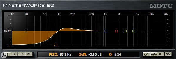 Here we see the characteristic 'hump' just above the turnover frequency of a shelving filter.