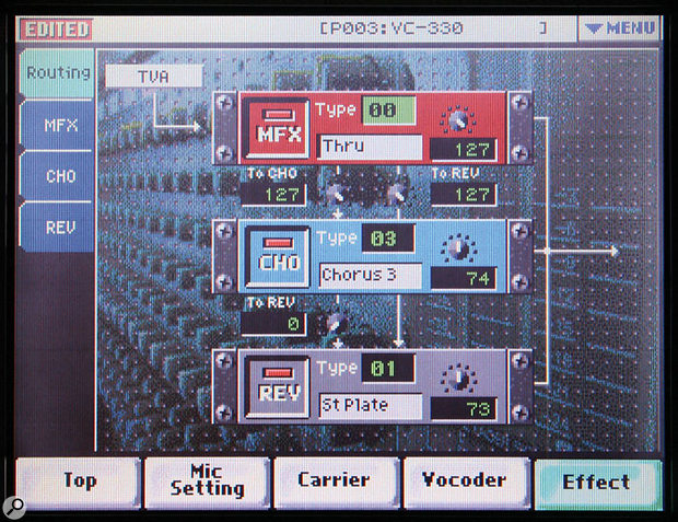 The V-Synth XT's effects, shown here being accessed in VC2 mode (which is why the routing from the TVA here has to pass through the MFX block at the top of the screen — see below for more on this).