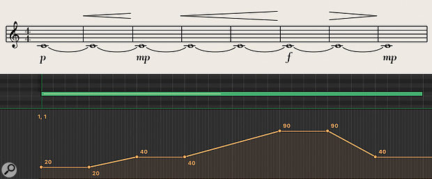 Diagram 1: Using volume automation in the DAW to perform crescendos or diminuendos (as indicated on the score above) doesn't give the most convincing results.