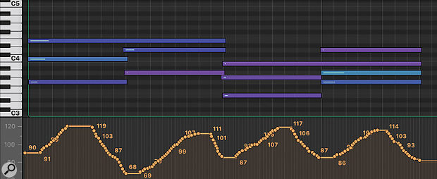 Diagram 3: A Velocity Crossfade curve, created in real time with a MIDI fader.