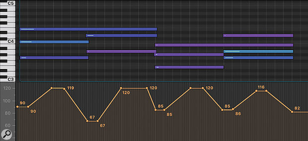 Diagram 4: A simpler-looking Velocity Crossfade curve, drawn directly into the DAW after the event.