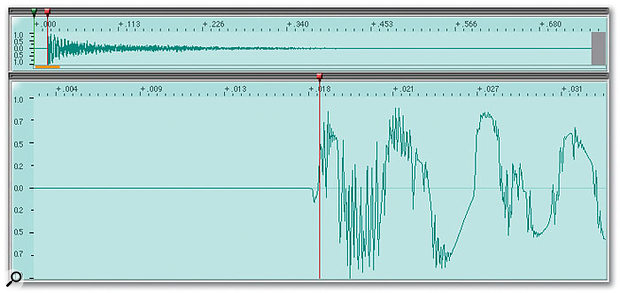 Zooming in reveals that the sound's attack has been clipped. Playback is not starting from the zero axis, so the sample is now likely to click.