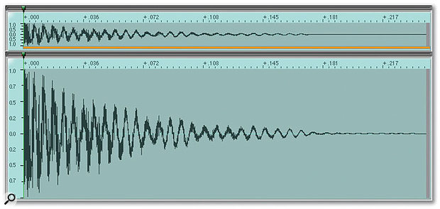 This over-zealous fade removes the noise, but also considerably changes the body of the sound.
