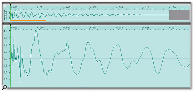 The same waveform plays back smoothly when a quick fade-in is performed over the course of the first few hundred samples. Although the waveforms look very similar, look closely at the start section — it now begins on a zero crossing thanks to the fade-in, and sounds fine.