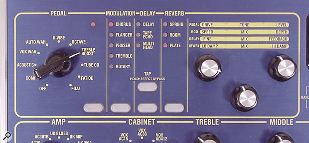 Four different effects are available simultaneously, although parameters for all of them are accessed through the same set of three knobs at the right.
