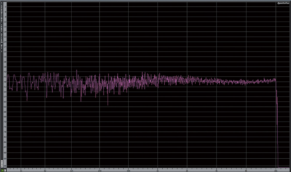 What Data Compression Does To Your Music