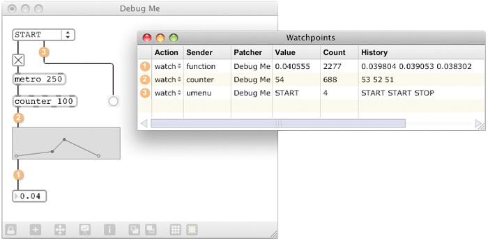 max msp stopwatch patch