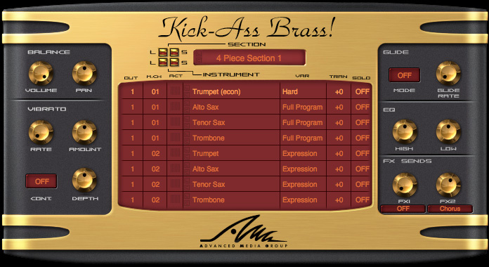 Pop Brass Sample Libraries: A Buyers Guide