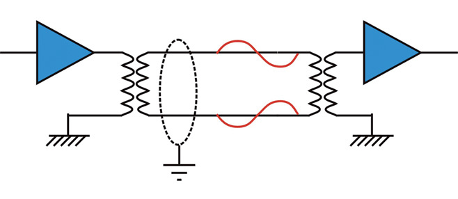 Balanced Input Wiring Diagram on balanced feedback, balanced and unbalanced, balanced vs. unbalanced outputs, balanced trs cable, balanced output cables,