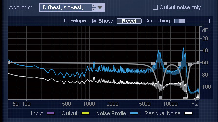 Getting Better Results From Izotope's RX2