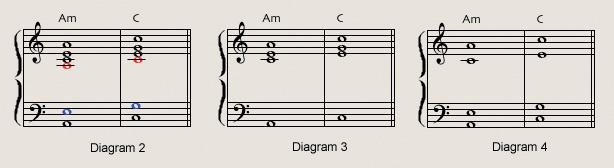 Arranging For Strings: Part 3