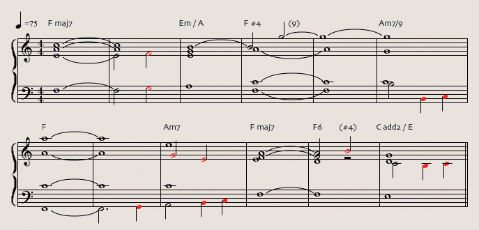 Arranging For Strings: Part 1