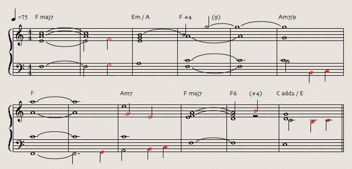 Arranging For Strings Part 1