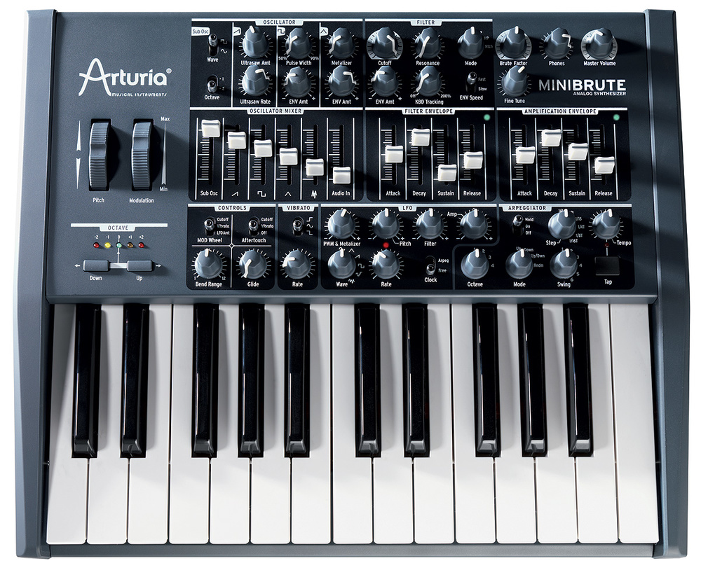 Arturia Minibrute Bending Tutorials Archives Circuit Bent Although The Is Very Compact Its Main Panel Measuring Just 325 By 390mm