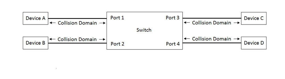 Ethernet Audio on power for usb, speaker for usb, connector for usb, wiring diagram sata, pinout for usb,