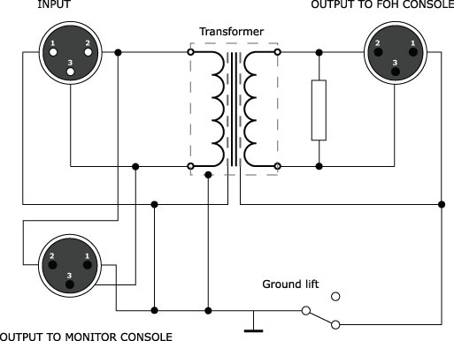 stage monitoring monitor mixing schematic of a transformer mic splitter
