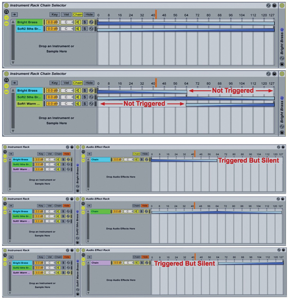 Creative Crossfading In Ableton Live